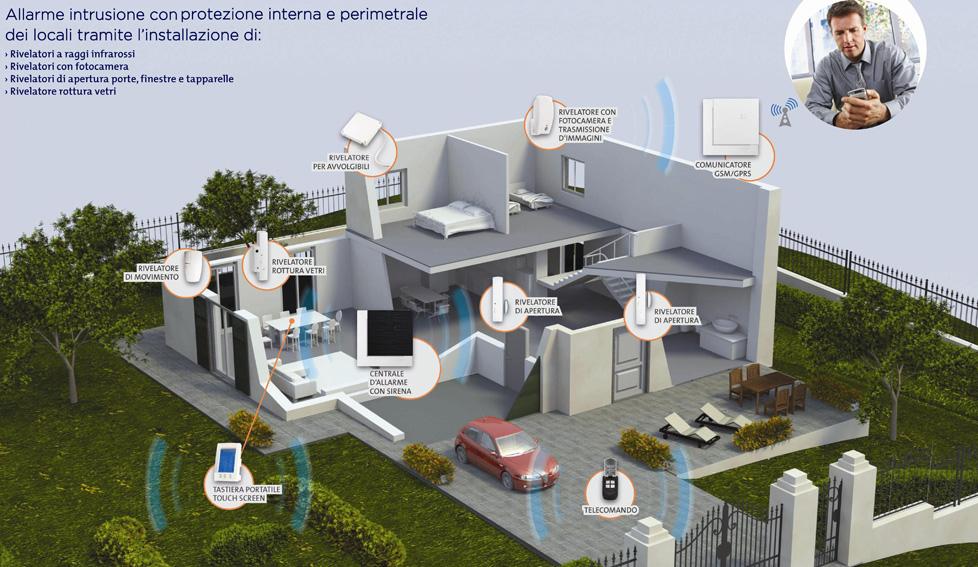 Sistema allarme perimetrale - Costo allarme volumetrico casa ...
